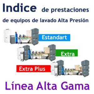 """""""Indice de prestaciones de equipos Alta Presión"""""""
