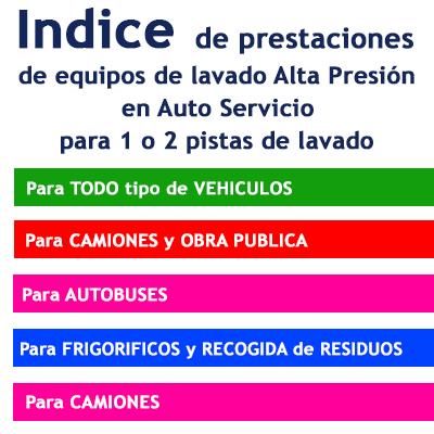 """""""Indice de Prestaciones equipos de lavado Alta Presión en Auto Servicio"""""""